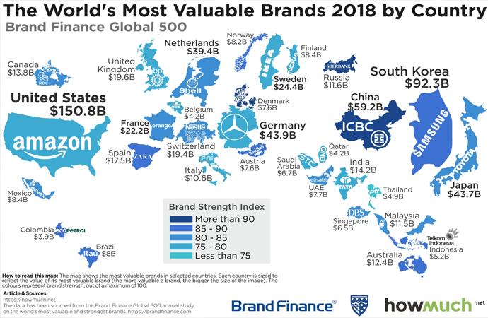 Türkiye'nin en değerli 100 markası 27,5 milyar dolar