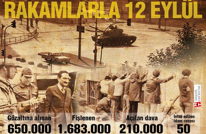 38. yılında 12 Eylül