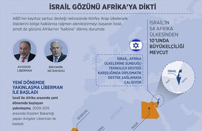 İsrail, Afrika'da güçlenmek istiyor