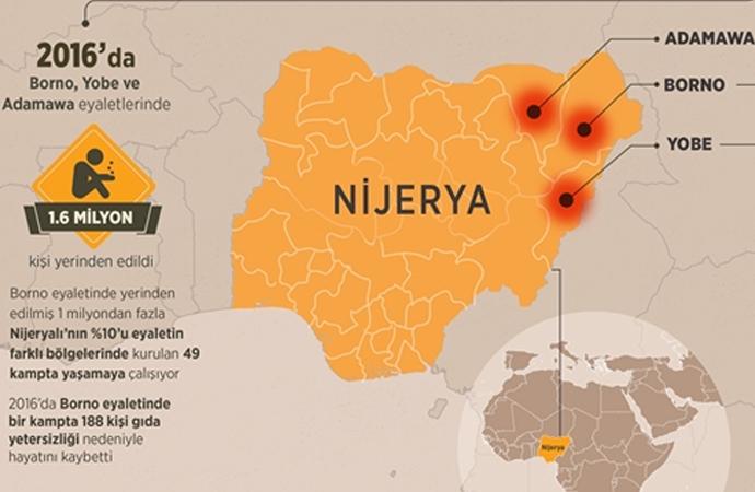 Boko Haram, eğitimi ve öğrencileri vuruyor