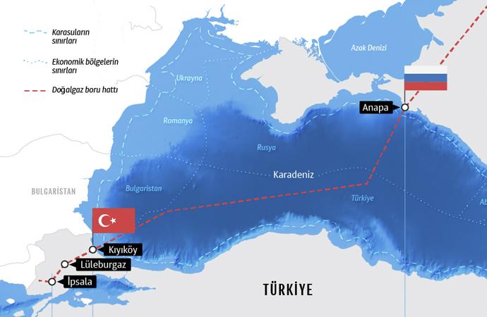 Türk Akımı taraflara ne getirecek?