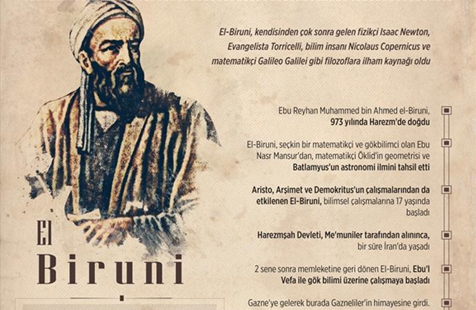 El Biruni kimlere ilham kaynağı olmuştu?