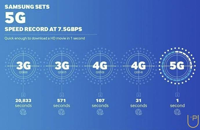 Jeopolitik mücadelenin yeni alanı: 5G teknolojisi