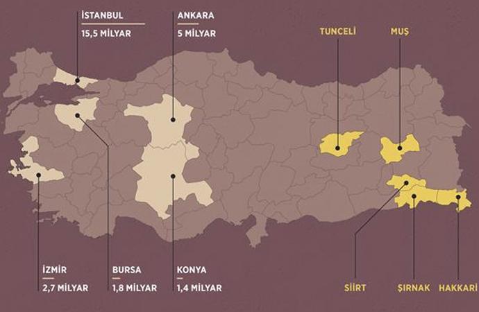Türkiye tasarrufta altına dönüyor