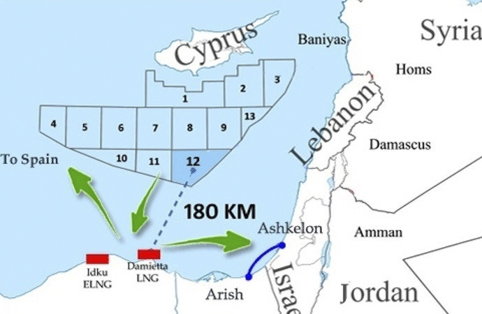 Rumların hamlesine Türkiye'den yanıt