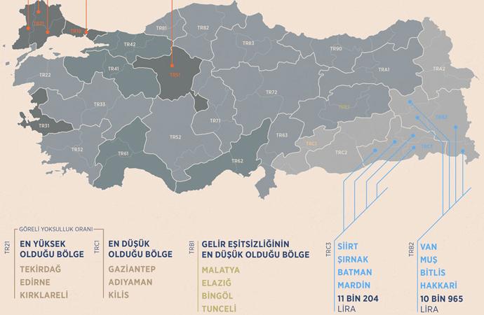 'Gelir'in ve 'gelir eşitsizliği'nin en yüksek olduğu şehir