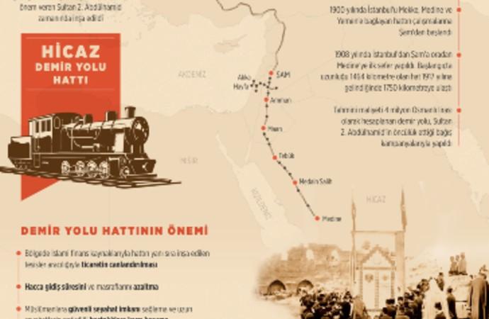 Hicaz Demir Yolu 111 yıl önce 1 Eylül'de açılmıştı
