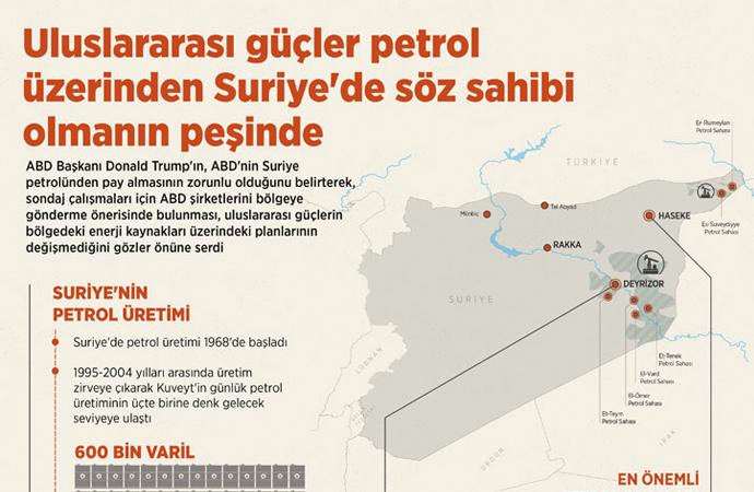 Suriye'de petrol oyunu!